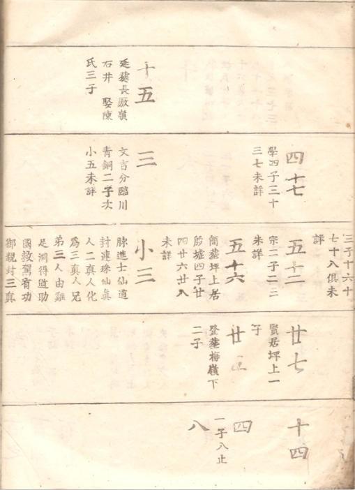 元代家谱上的名字是以数字命名的?这里面蕴含了哪些历史特色?