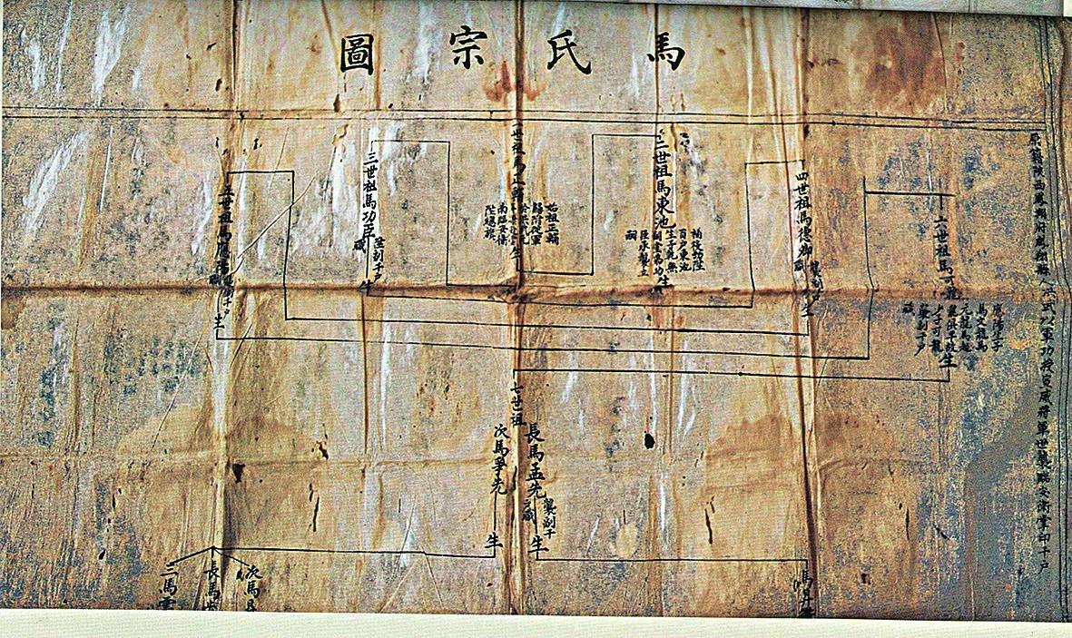 马姓竟然起源于赵姓!历史上马姓出了哪些名人呢?